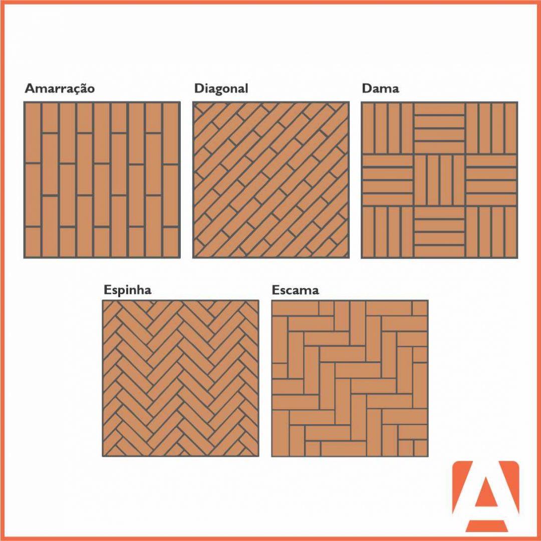 Pisos-de-madeira-Quais-os-tipos-vantagens-desvantagens-e-instalação_tipos_de_paginacao